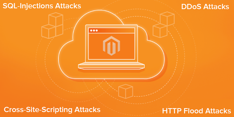 MGT WAF – Web Application Firewall For Magento