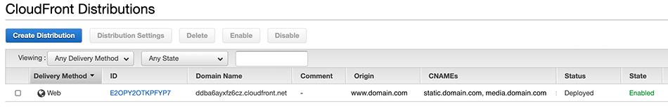 Custom distribution with CNAME