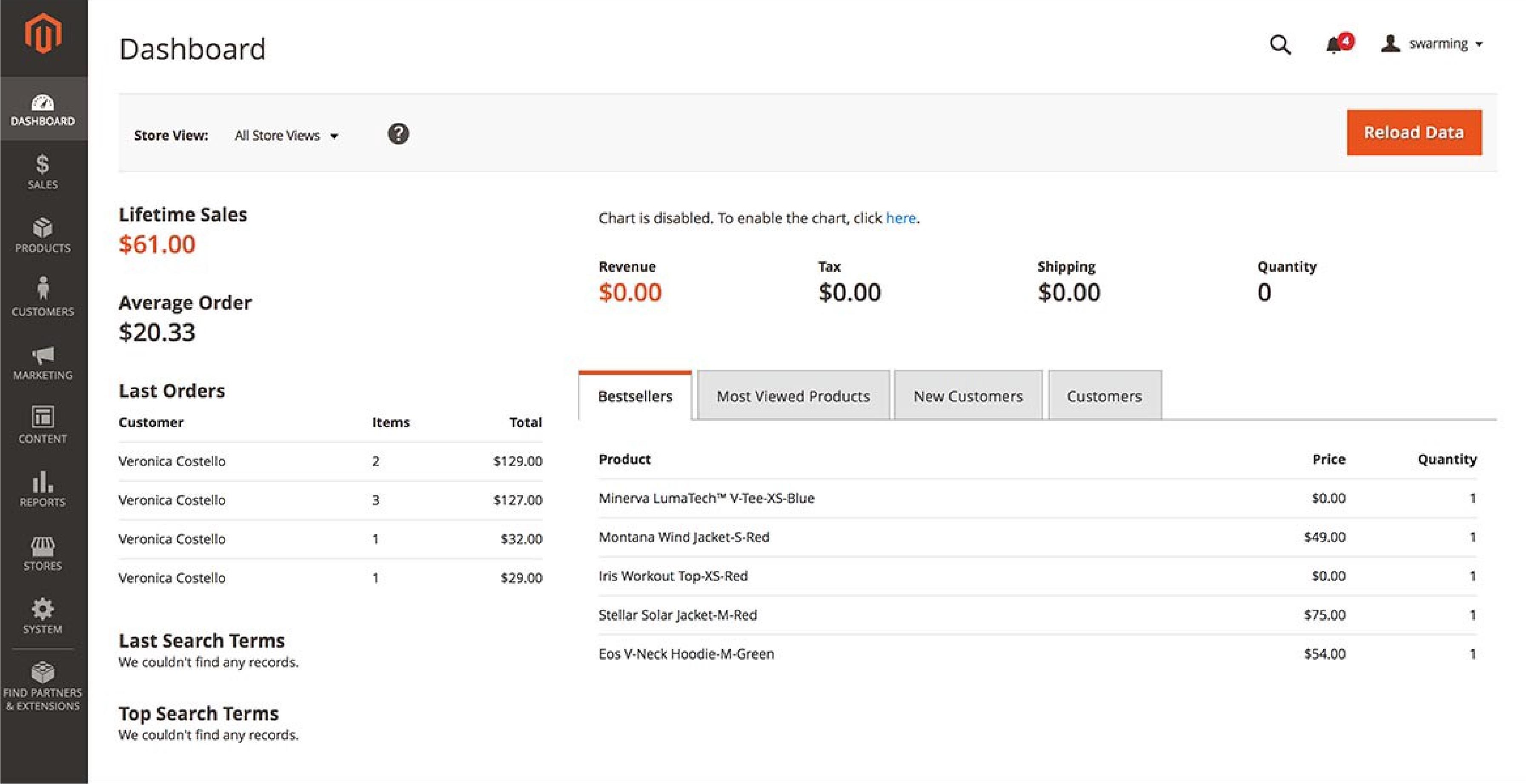 Magento Ease of Use -Magento vs. Shopify